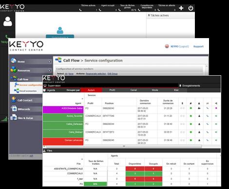 Keyyo Contact Center, une interface de gestion accessible partout avec une connexion internet