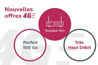 Nouvelles offres 4G : options Internet 4G+ et Internet 4G+ back-up